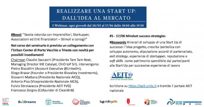 Locandina | Mindset success strategies