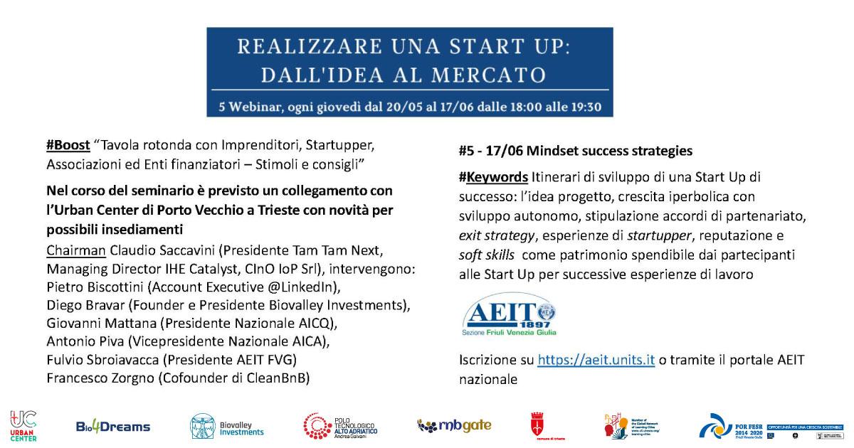 Locandina   Mindset success strategies